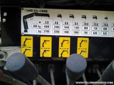Camión usado Renault 270, 18Tn, manual con freno eléctrico, 2004, 240.000km, caja basculante, con grúa HIAB 122E-5Hipro con 5 hidráulicas y mando a distancia.
