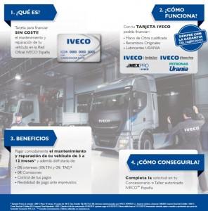 Tarjeta IVECO 1